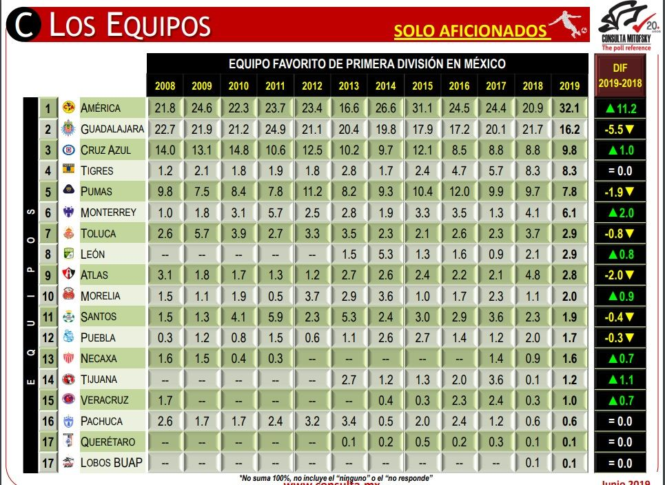 TablaEquipos1